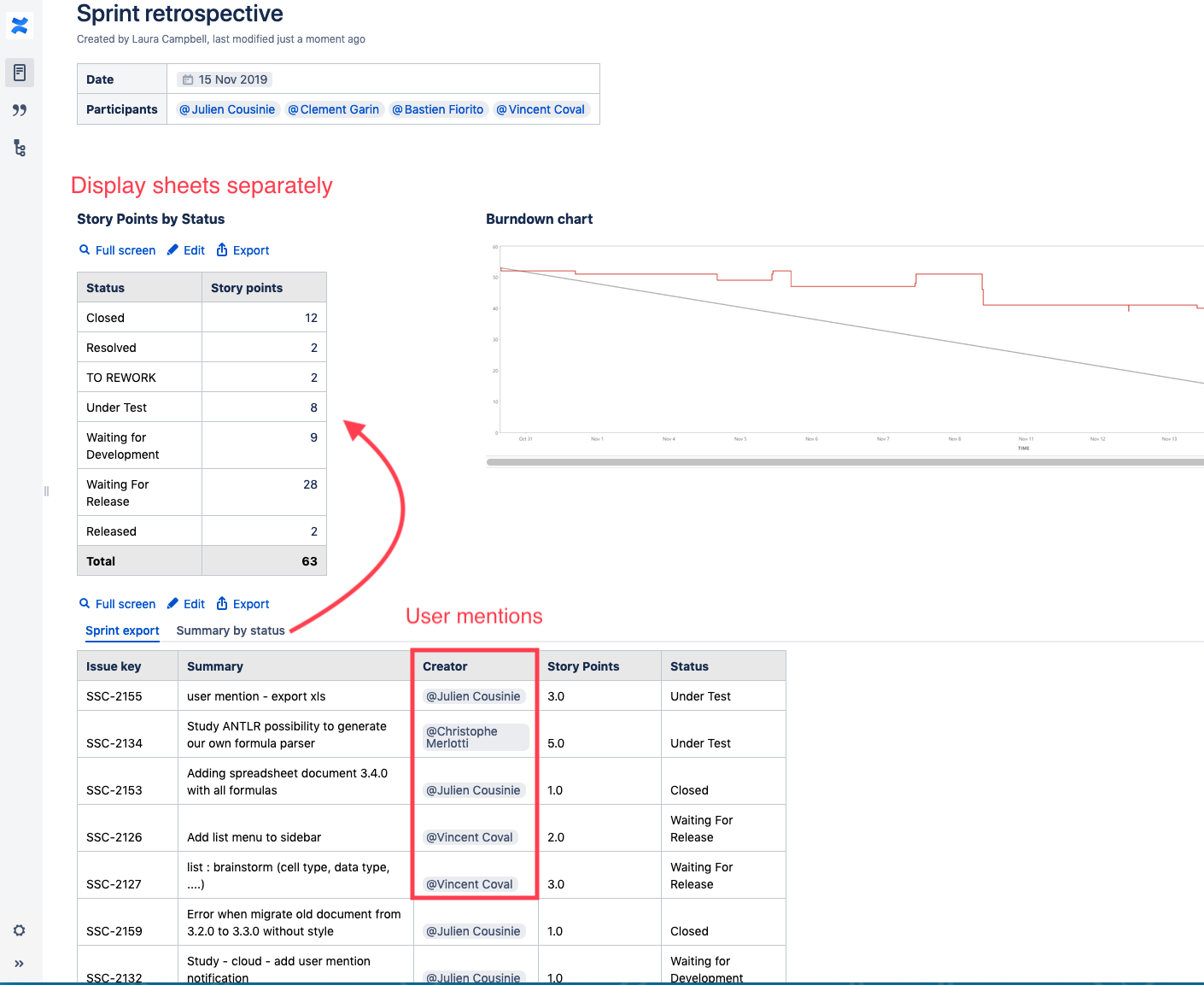 Elements Spreadsheet on Confluence page for sprint retrospective