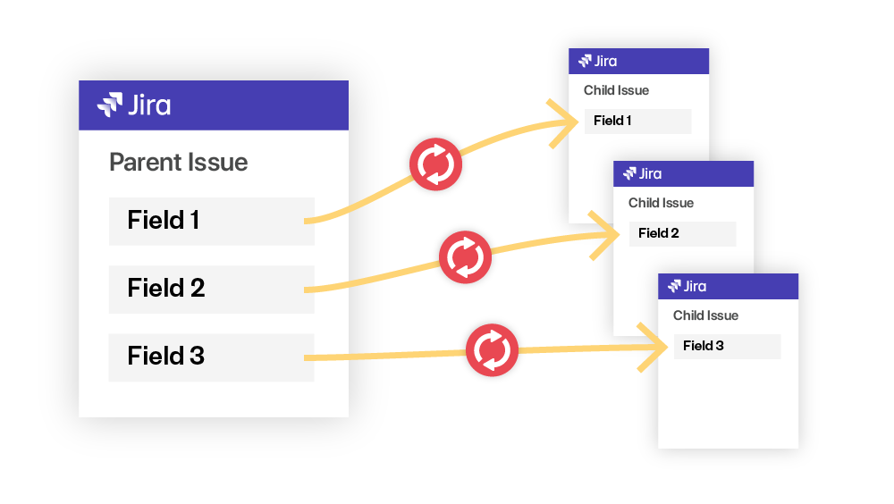 Create multiple sub-tasks automatically with synchronized fields withElements Copy & Sync and Elements Connect