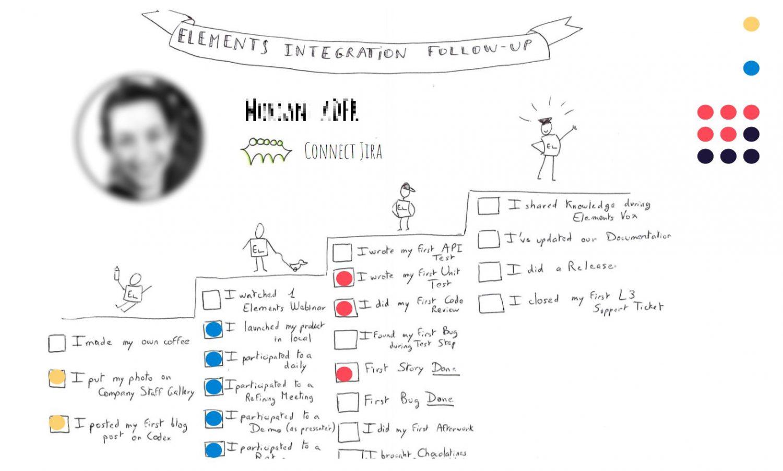 Virtual board developer integration follow-up