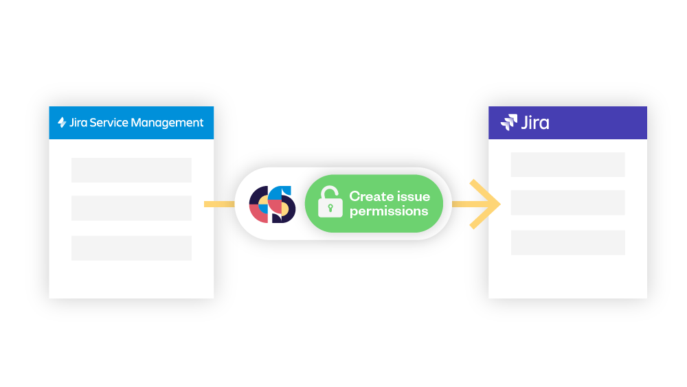 Avoid permissions problems of agents who can't create issues in development projects thanks to Elements Copy & Sync for Jira